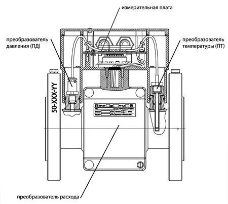 Измерительный модуль М121-И6 схема